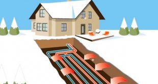 Geoterminis šildymas